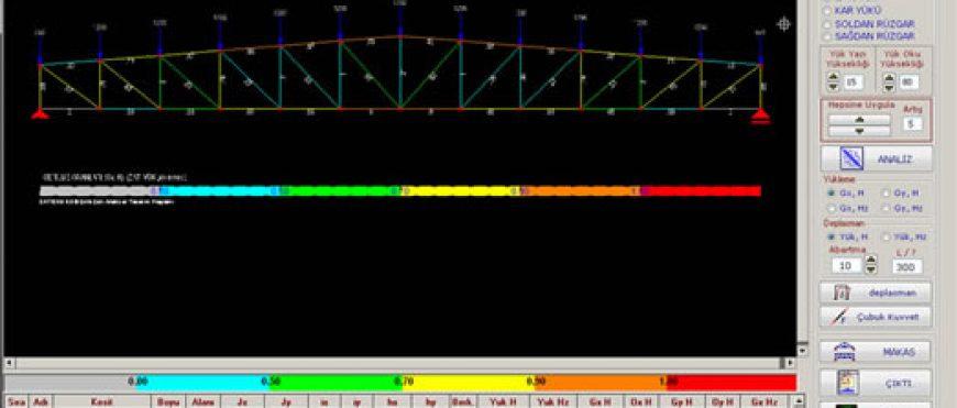 CATICAD v.9.5. Çelik Yapı Araçları Hesap ve Çizim Programı